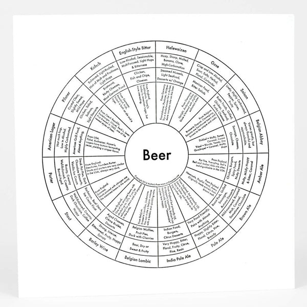 Archie's Press - Circle Beer Print (Los Angeles)