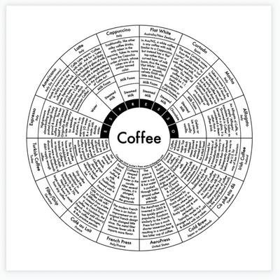 Archie's Press - Coffee Print