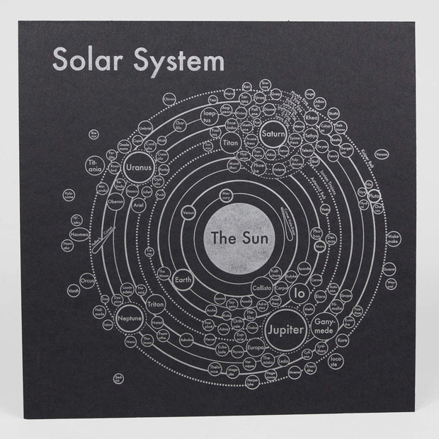 Archie's Press - Circle Map of the Solar System Letterpress Print