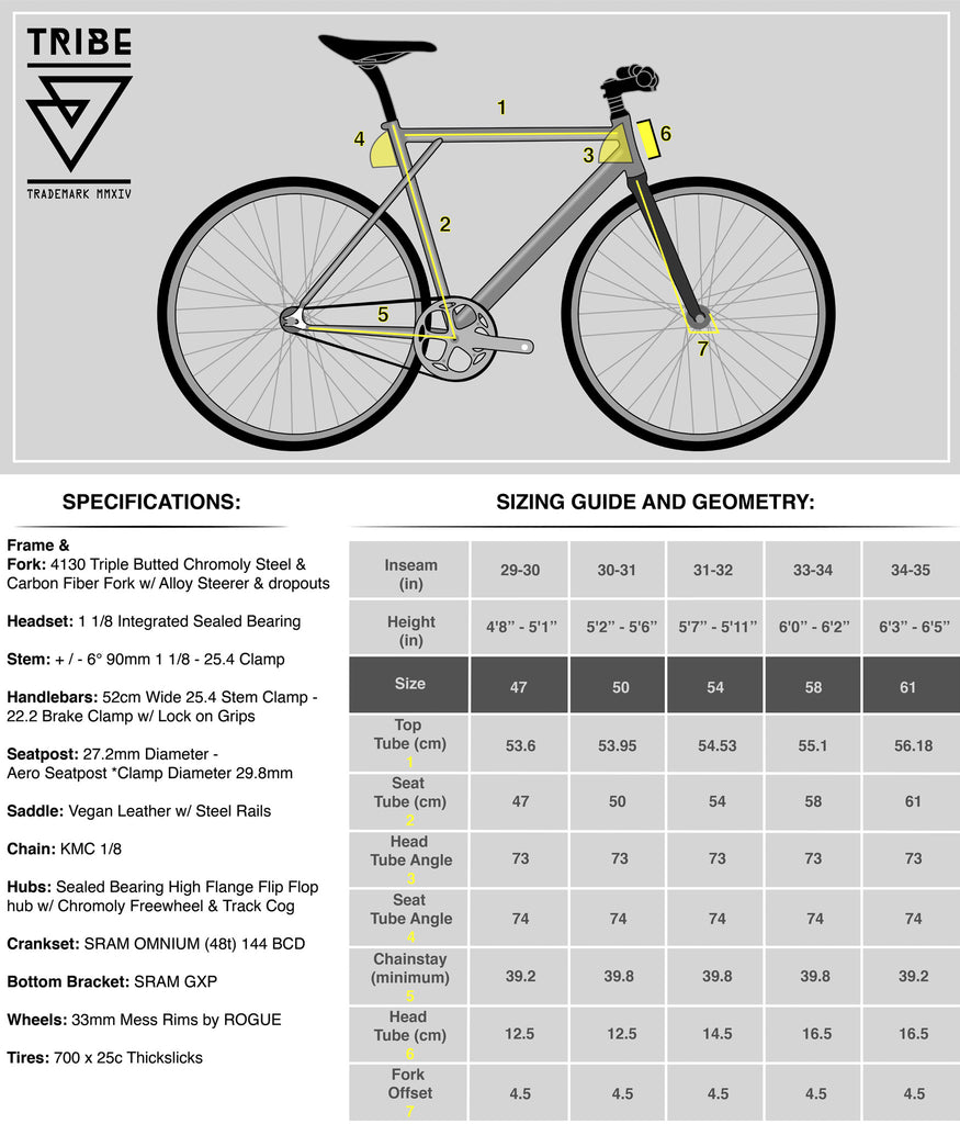 Messenger series tribe bicycle co mess premium sizing chart geenschuldenfo Images