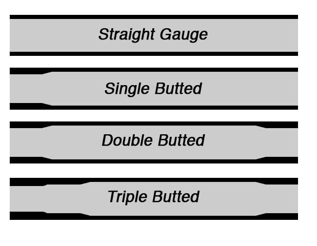 What does butting mean? Breaking down the Tribe CRMO triple-butted ...