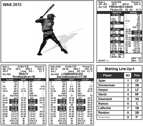 2013 Season Player Sheets for TTL Baseball
