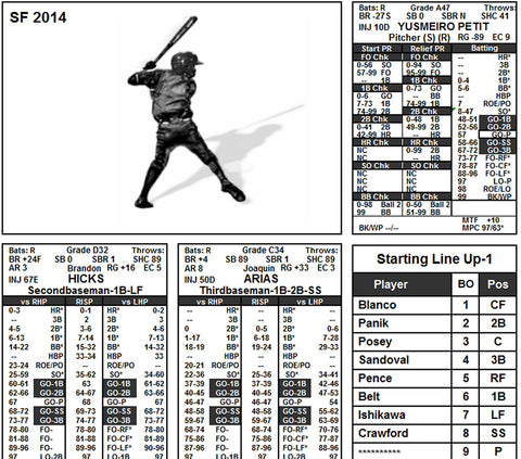 2014 Season Player Sheets for TTL Baseball