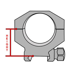 Athlon Precision 1 inch Picatinny/Weaver Riflescope Ring height