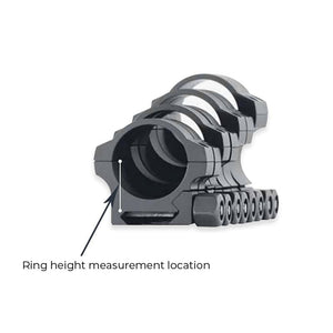 Ring height measurement locations