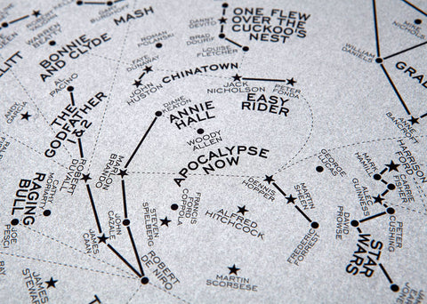 Hollywood Star Chart - Modern Era