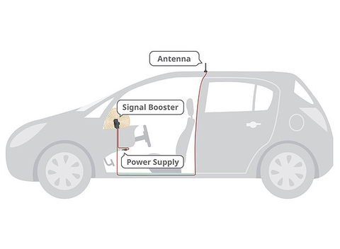 Install diagram of the weBoost in-vehicle signal boosters