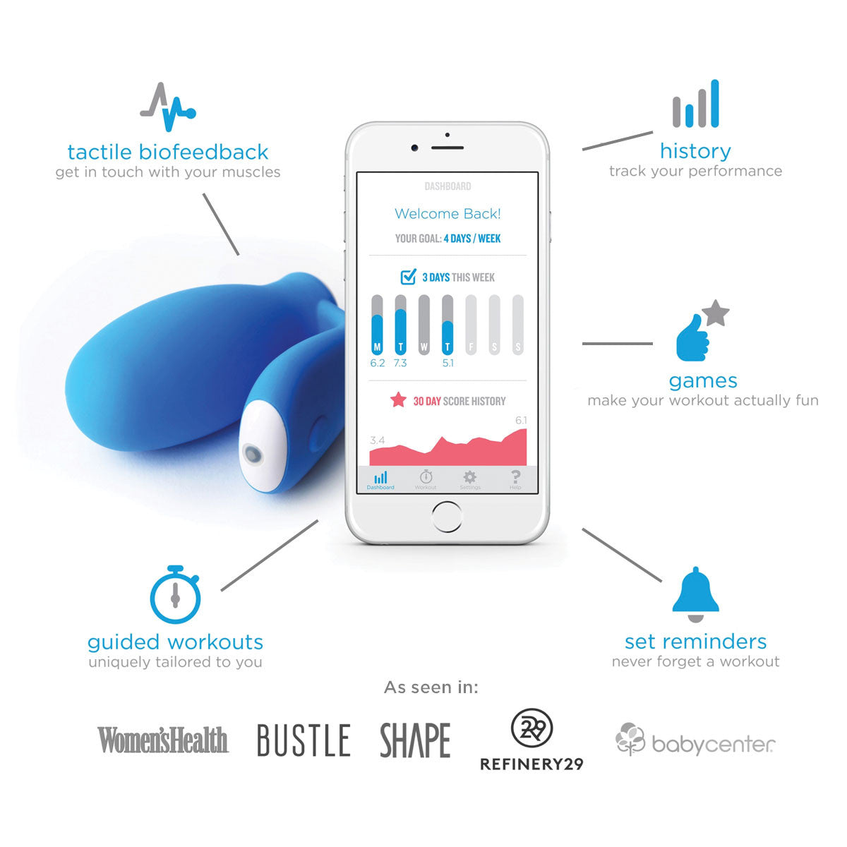 How to use kGoal Smart Kegel Trainer by Minna - Sky Blue