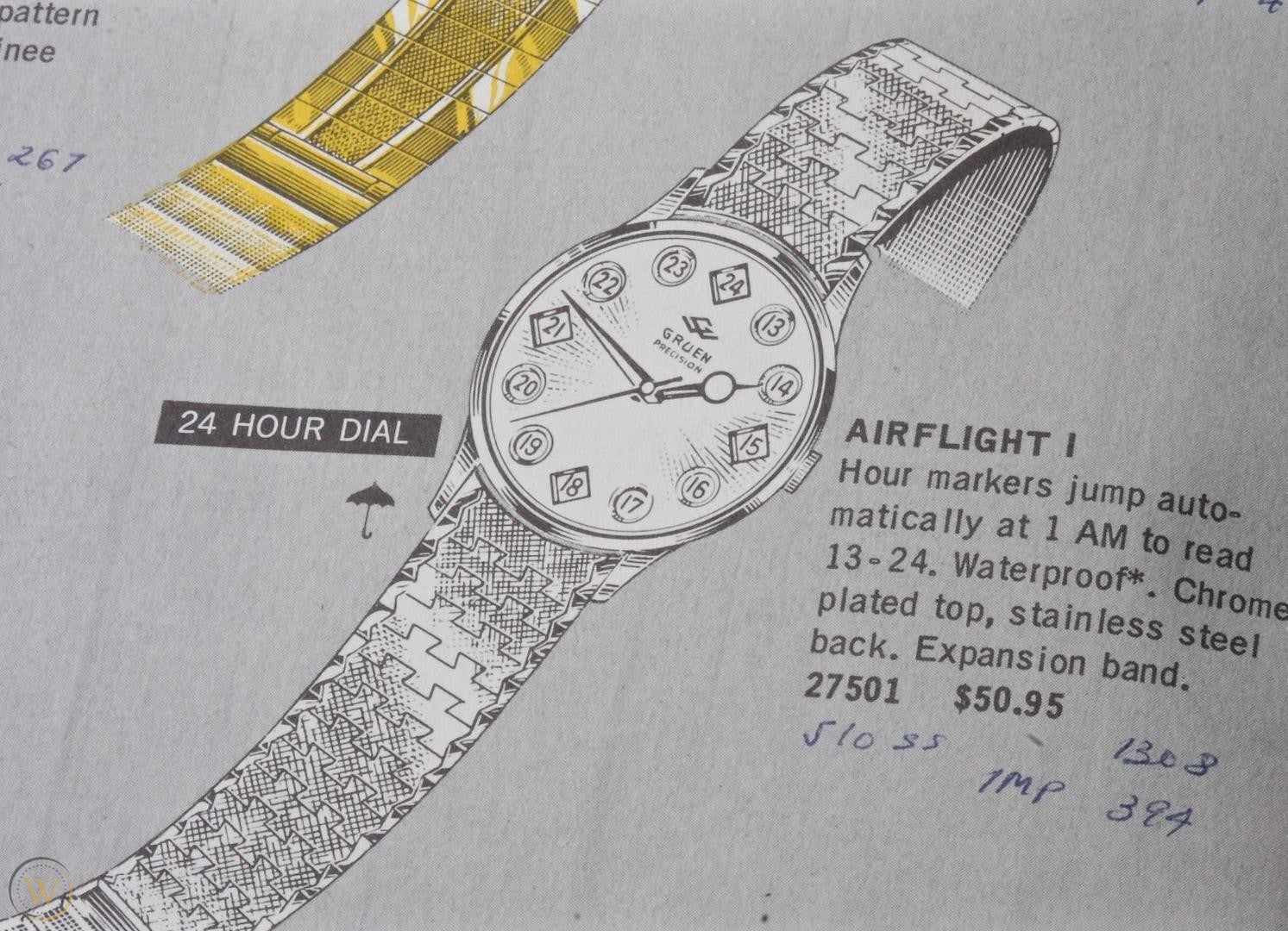 Gruen Airflight illustration in The Complications Lost to Time for A Collected Man London