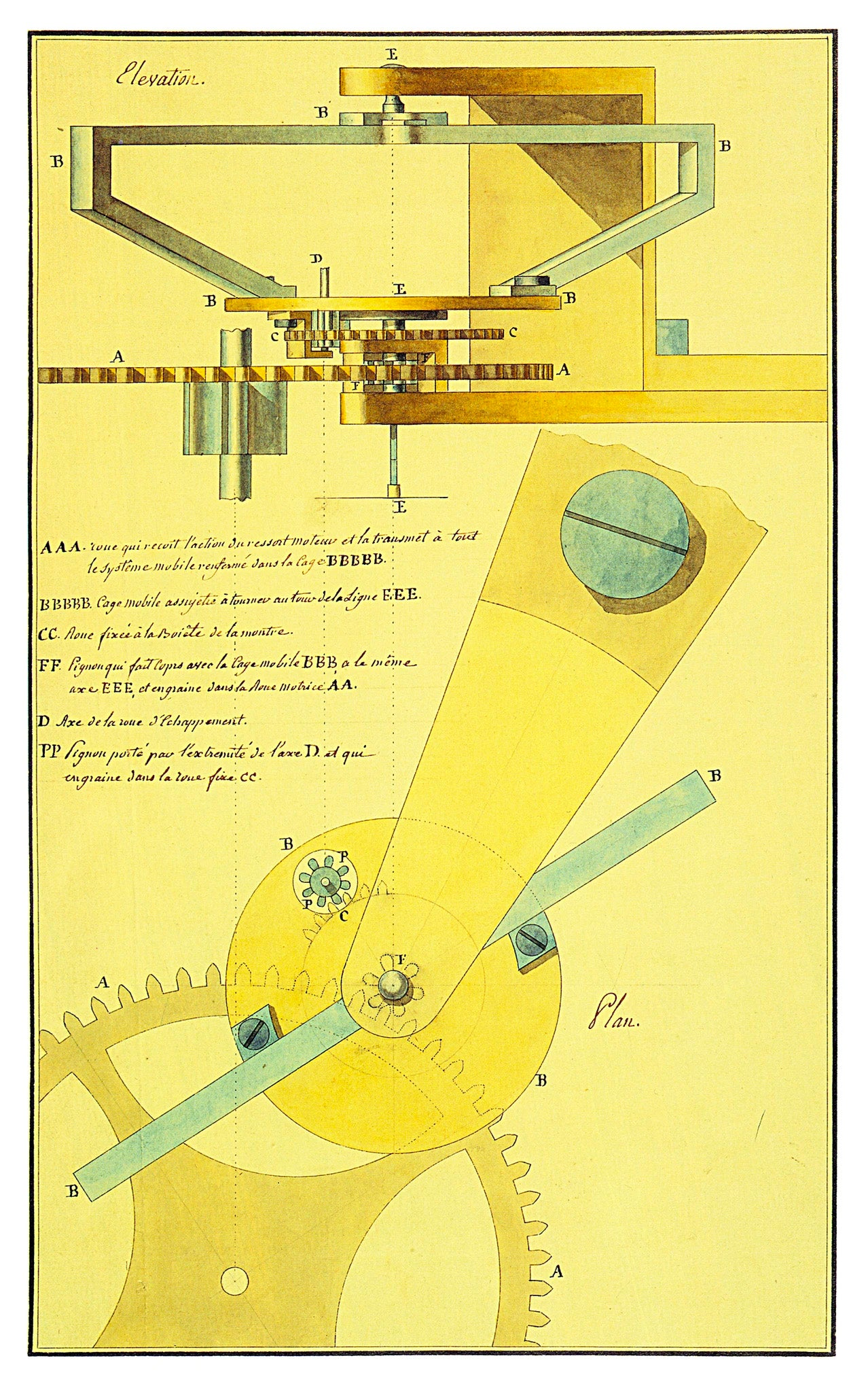 Abraham-Louis Breguet Original Tourbillon watch technical drawing In Four Patents that Changed the Face of Watchmaking for A Collected Man London