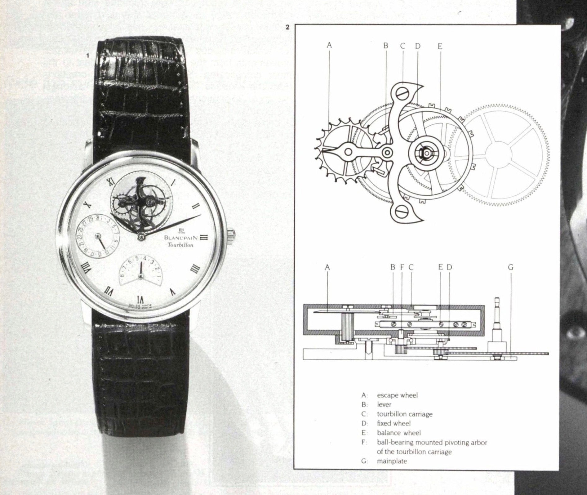 Blancpain Tourbillon in The Rise of Neo-Vintage Watches for A Collected Man London
