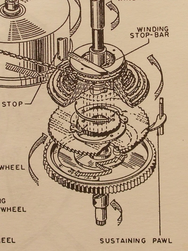 Technical drawing of Fusee et chain in Chasing Accuracy in Mechanical Wristwatches for A Collected Man London