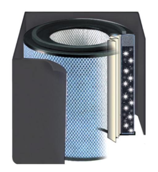Austin Air HealthMate Plus Filter - Pet Pro Supply Co.