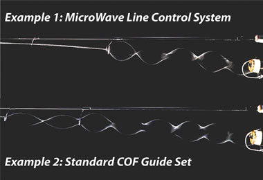 micowave guide comparison