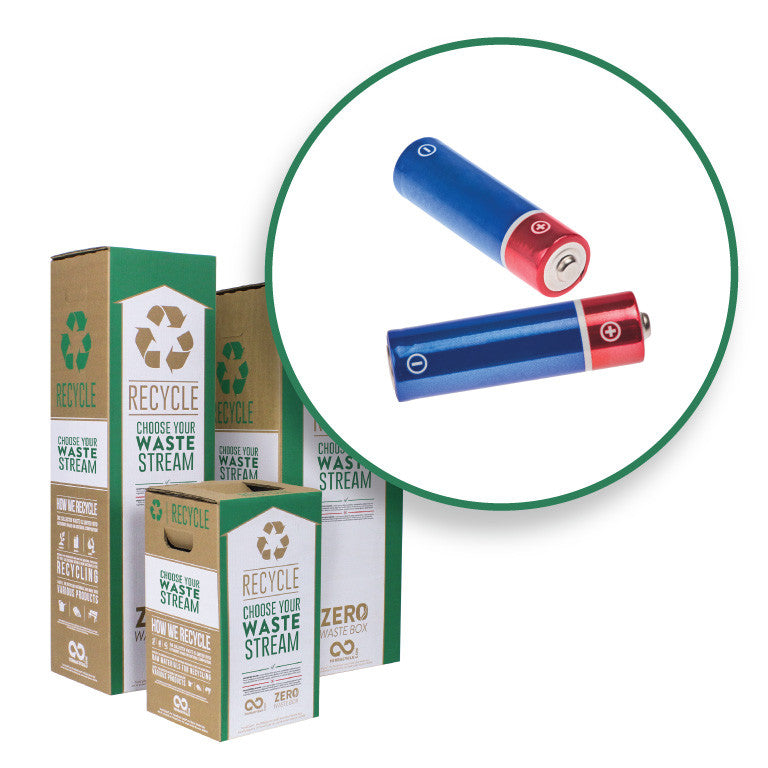 Alkaline Batteries - Zero Waste Box™