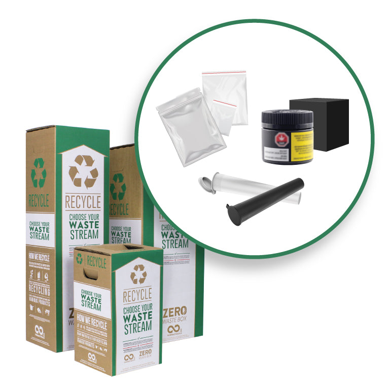 Cannabis Packaging- Zero Waste Box™