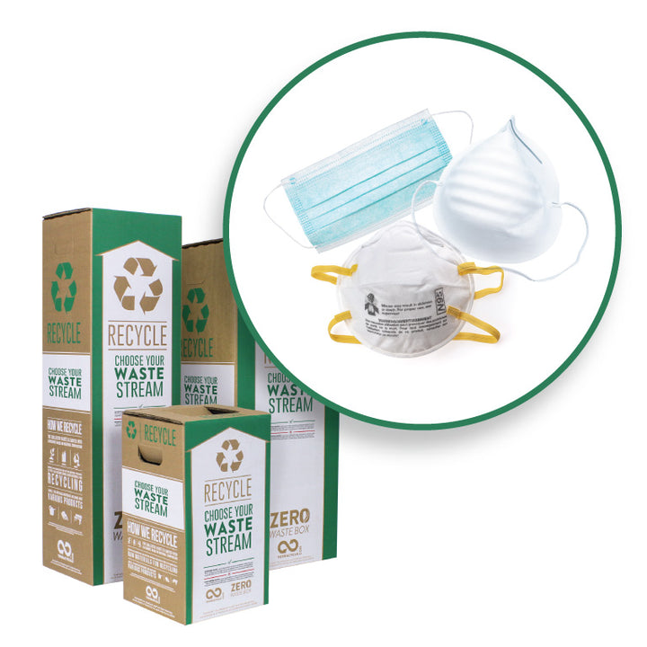 Disposable Masks - Zero Waste Box™