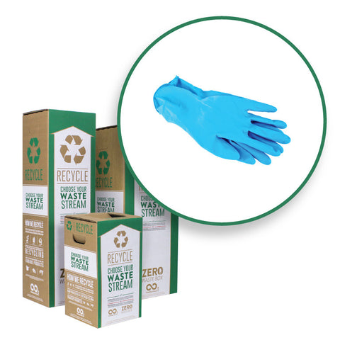 Nitrile and Latex Gloves Zero Waste System