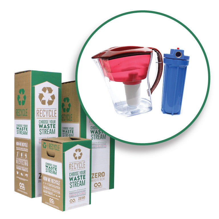 Water Filters - Zero Waste Box™