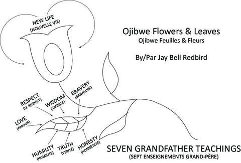 seven teachings of the grandfather