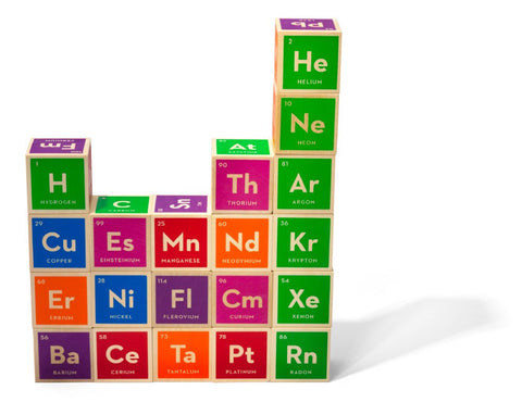 Periodic Table Element Blocks
