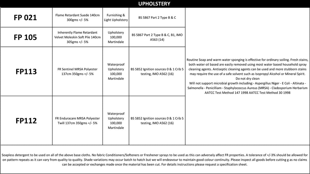 UPHOLSTERY SPECIFICATIONS