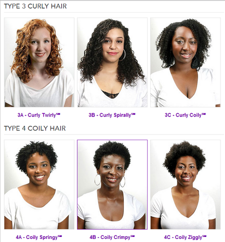 natural hair types