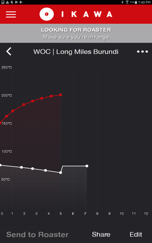 Burundi Nkonge Hills Long Miles - Green coffee past season