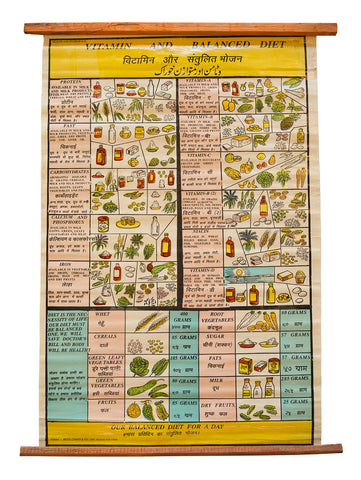 Vintage Indian Public Health Poster: Vitamin & Balanced Diet, Well Done Goods