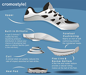 Cromostyle Heel Pain Walking Shoes for Men/Women - CS8871