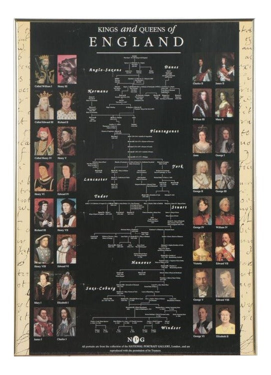 Kings and Queens of England National Portrait Gallery Royal Lithograph Poster