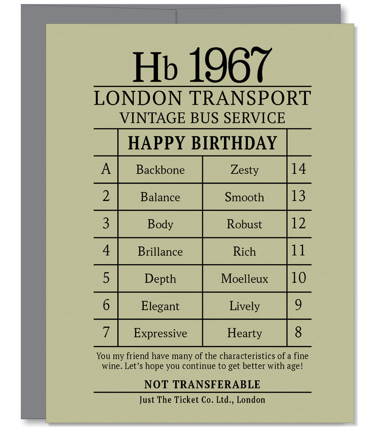 Happy Birthday Ticket Greeting Card