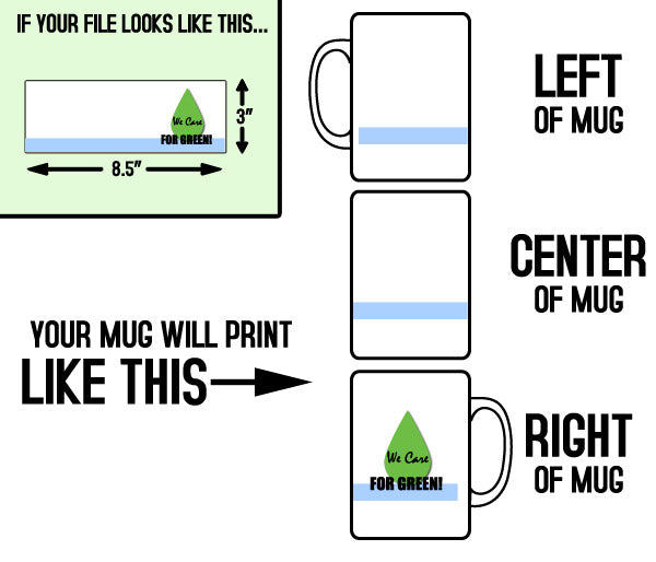 Print placement on mug specifications