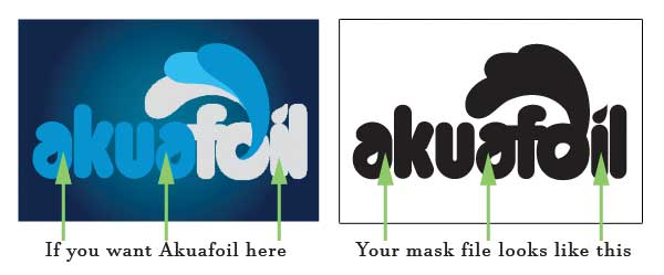 Applying Akuafoil to designated area in your artwork