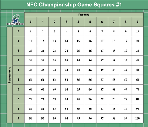 2021 NFC Championship Game Squares #2 - 2020 Panini Prizm Football Blaster Box Random Number Break #2