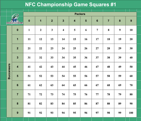 2021 NFC Championship Game Squares #1 - 2020 Panini Prizm Football Blaster Box Random Number Break #1