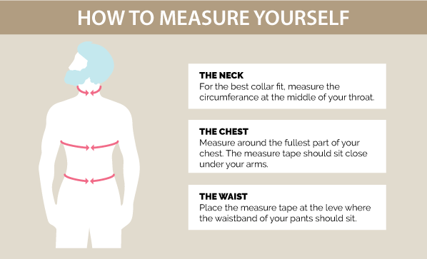 James Harper Men's Guide to measuring yourself