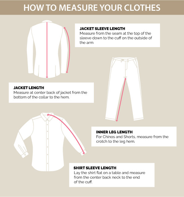 James Harper Men's Guide To Measuring Clothing