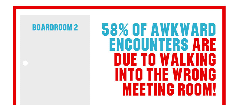 Over Half Of Awkward Encounters Are Due To Walking Into The Wrong Room!