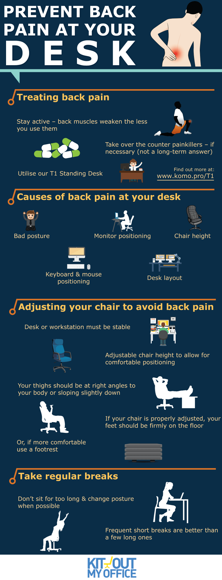 Infographic Prevent Back Pain At Your Desk