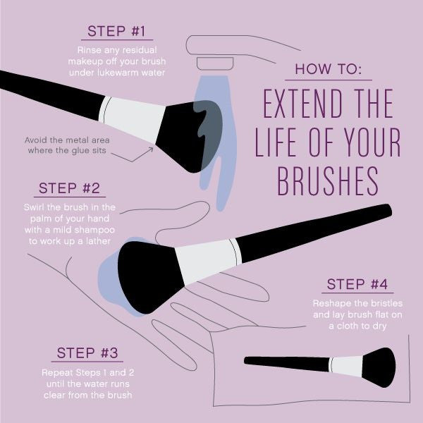 How to clean brushes