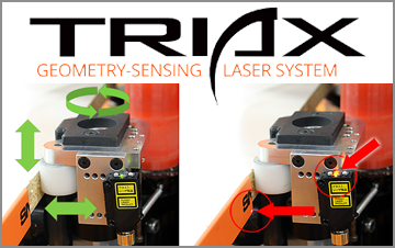 TRIAX Laser System