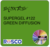SUPERGEL #122 GREEN DIFFUSION