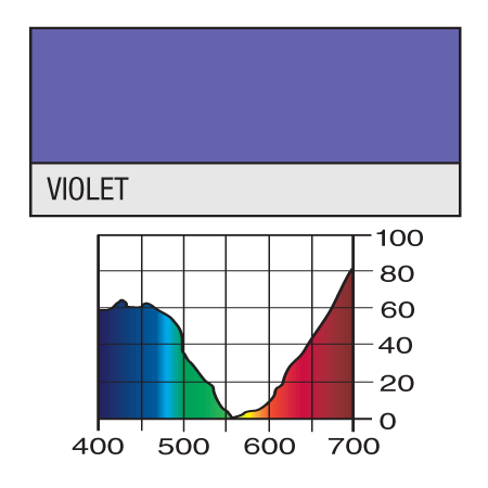 LEE 344 VIOLET  - SHEET  (LAST STOCK AS DISCONTINUED)