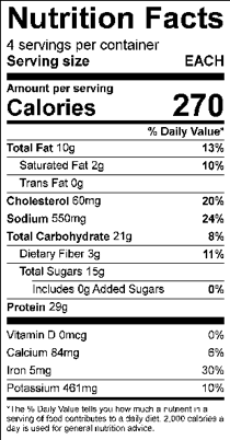 Zoodles Nutritional Information