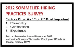 2012 Sommelier Hiring Practices Survey