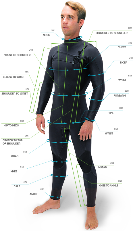 Wetsuit Measurement Diagram