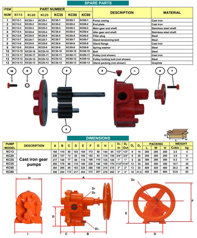 Pulley Drive Gear Pumps