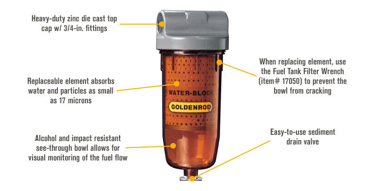 Golden Rod Water Block Fuel Filter