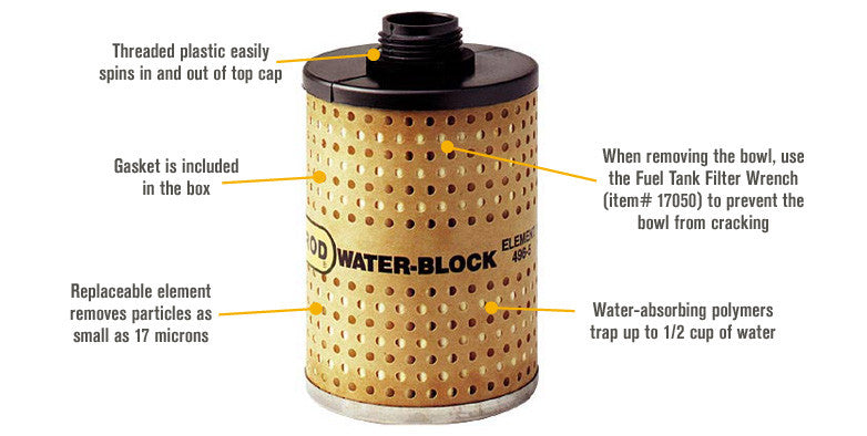 Golden Rod Water Block Filter Elet – Scintex Australia